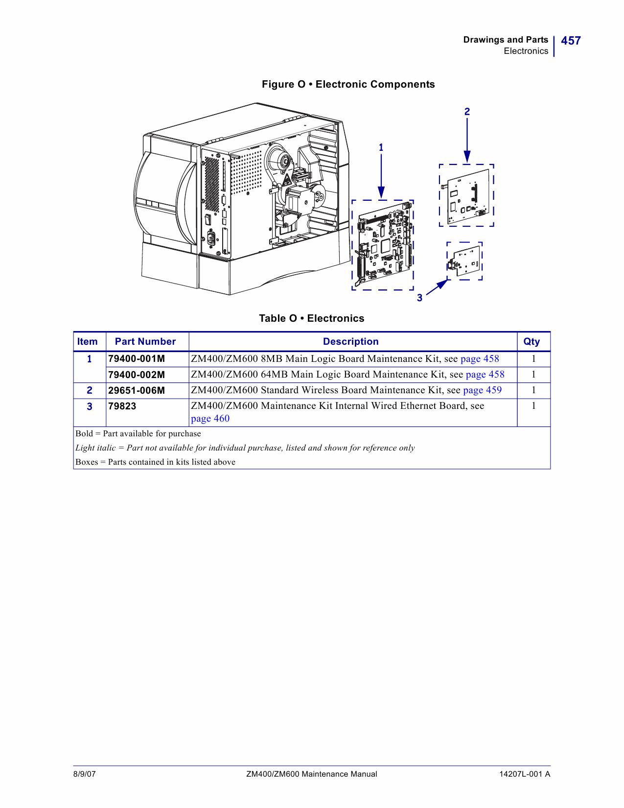 Zebra Label Zm400 Zm600 Maintenance Service Manual